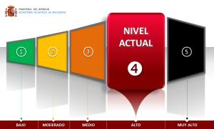 nivel-4-naa